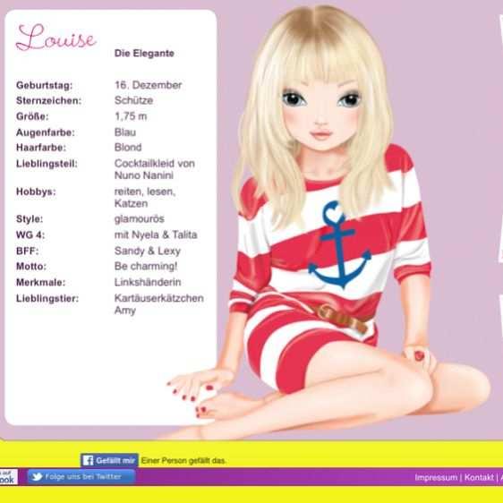 Mit Bildern Topmodel Biz Topmodel Models