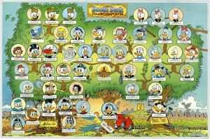 Donald Duck Stamboom Door Donaldpako Stamboom Donald Duck