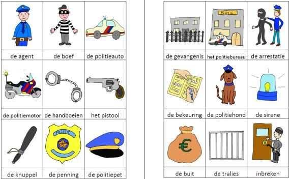 Dit Woordweb In Het Thema Politie Kun Je Downloaden Op De Website